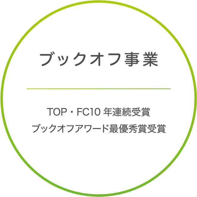 ブックオフ事業 TOP・FC10年連続受賞 ブックオフアワード最優秀賞受賞